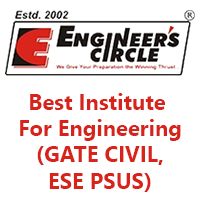 Engineers circle  Indore Madhya Pradesh