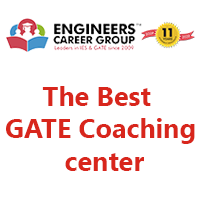 Engineer Career Group  Chandigarh Punjab